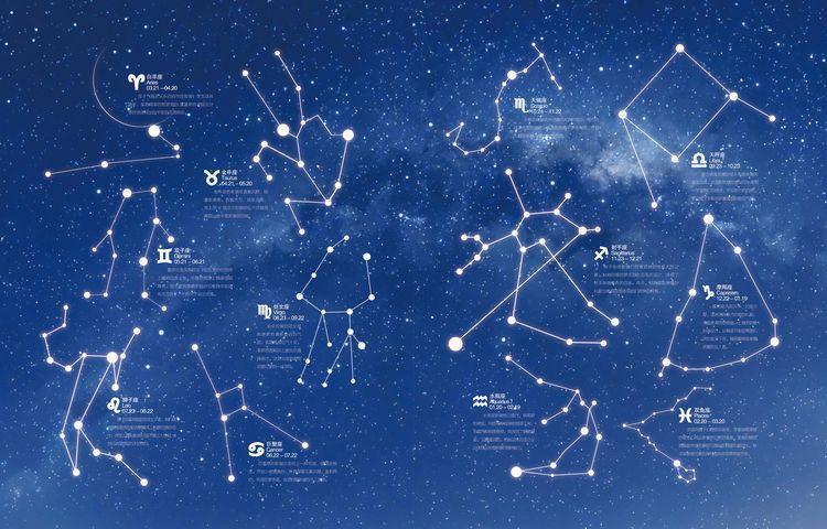 最聪明的星座_十二星座中最聪明的五大星座, 看看你排第几