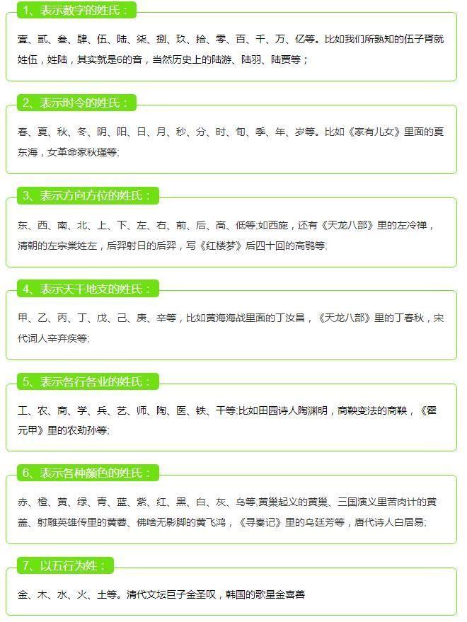 2019百家姓排行榜_新 百家姓 排名 李为中国第一大姓